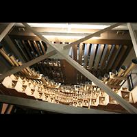 Altenberg, Dom, Erweiterung des Pedalwerks von 2007 und Hochdruckwerk
