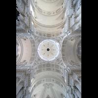 München (Munich), Theatinerkirche St. Katejan, Kuppel