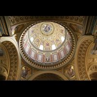 Budapest, Szent István Bazilika (St. Stefan Basilika), Kuppel